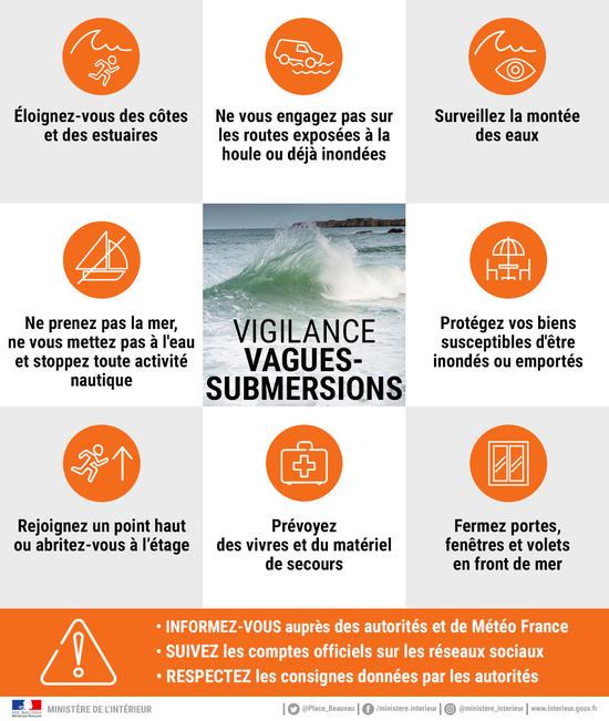 vagues-submersions-orange_imagelarge